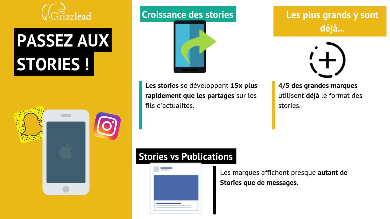 Infographie sur les Stories