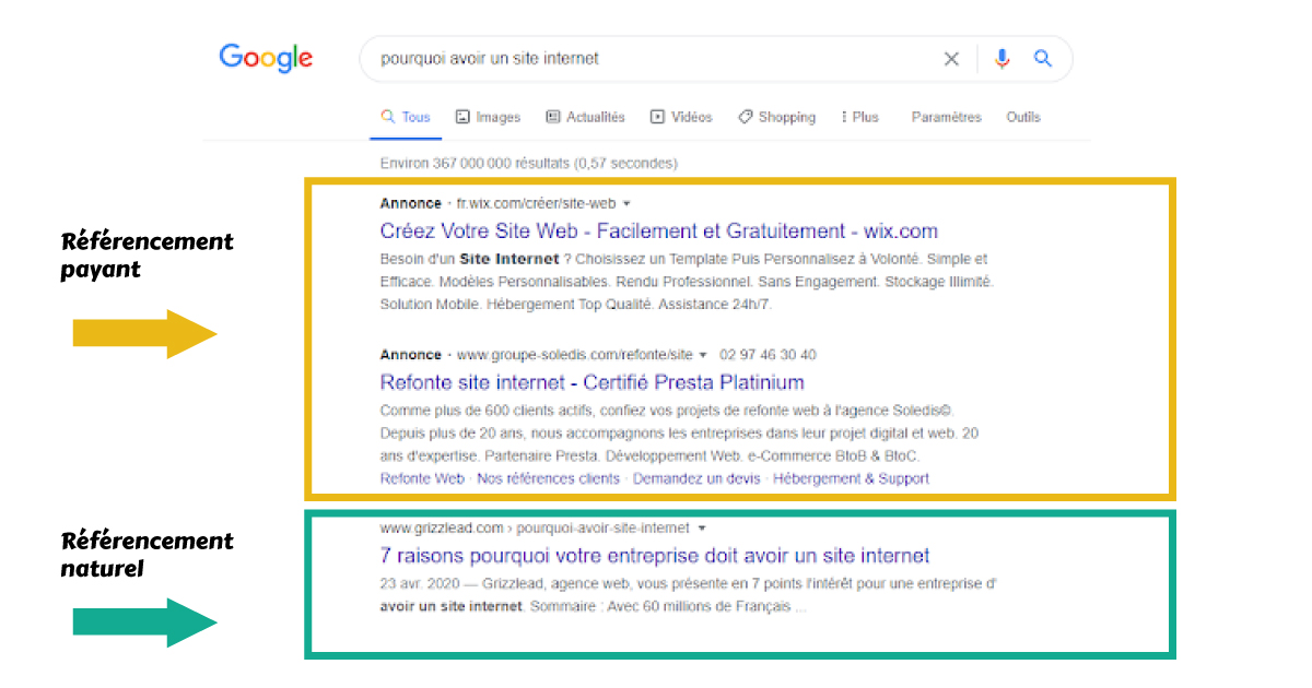 exemple d'annonces faites par Google Ads Adwords