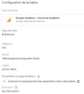 Configuration d'un objectifs sur Google Analytics après avoir créer ces objectifs sur Google Tag Manager