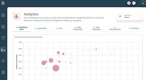 capture d'écran de la plateforme d'analyse des données